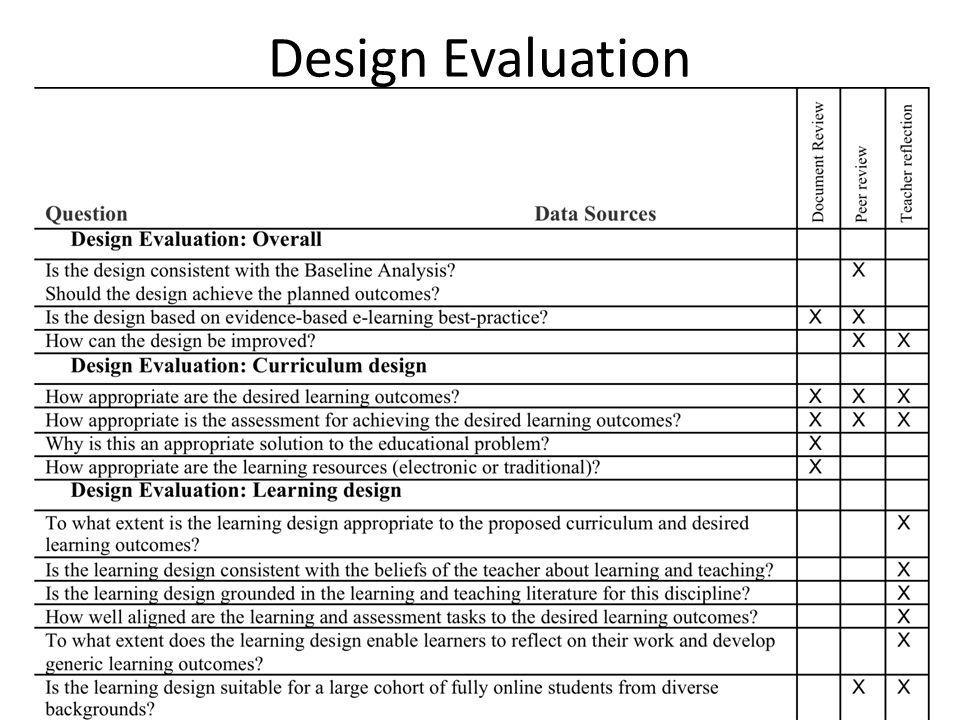 Design Evaluation