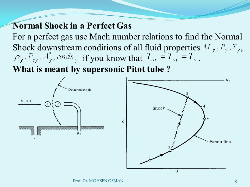 Where : Which is known as Rayleigh Supersonic Pitot-tube Formula Notes: You can use Normal-Shock Tables …..