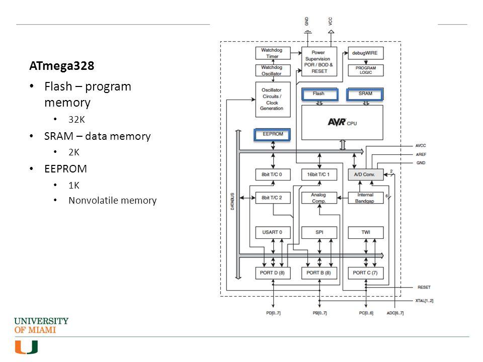 ATmega328 Flash – program memory 32K SRAM – data memory 2K EEPROM 1K Nonvolatile memory