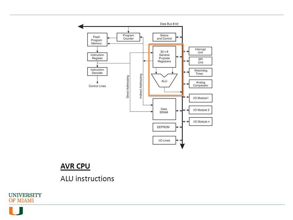 AVR CPU ALU instructions