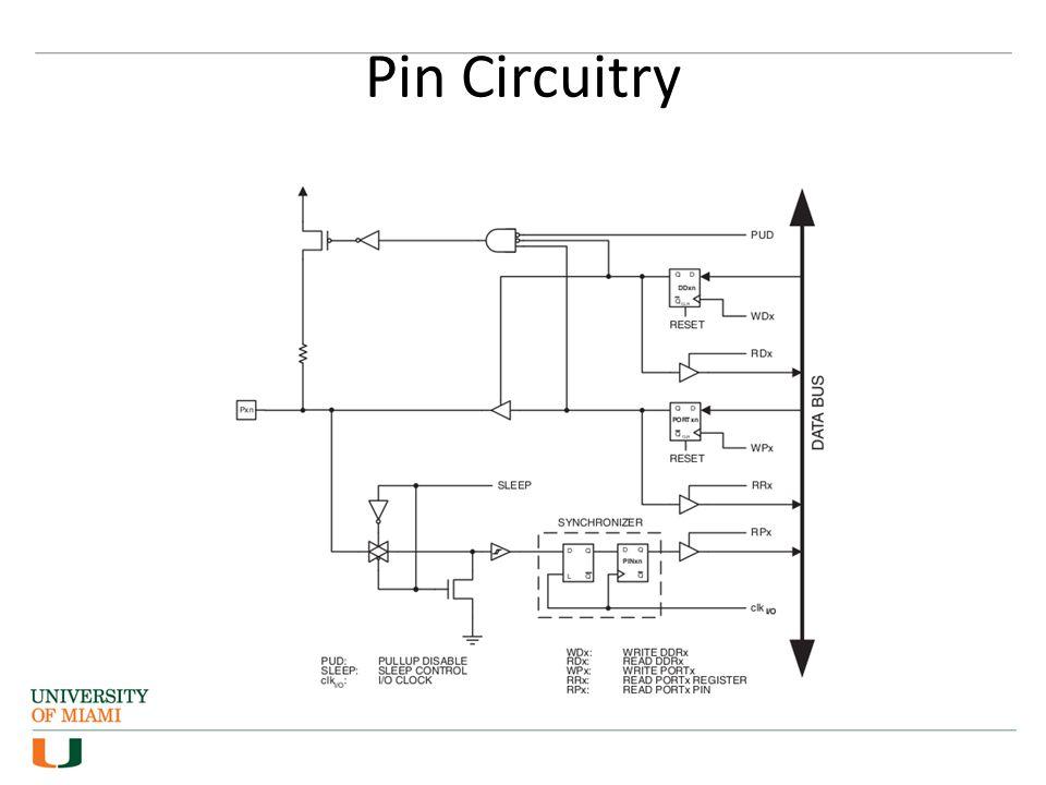 Pin Circuitry