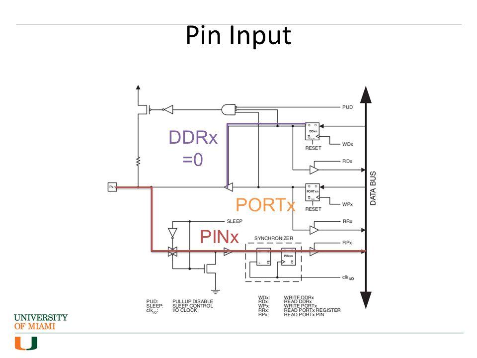 Pin Input PINx DDRx =0 PORTx