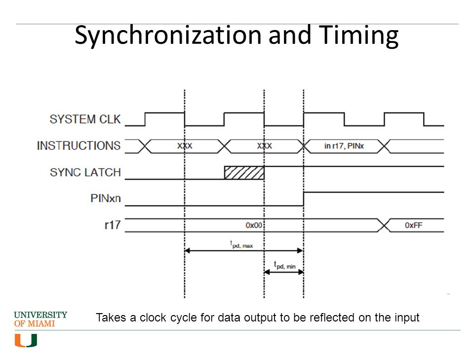 Synchronization and Timing Takes a clock cycle for data output to be reflected on the input