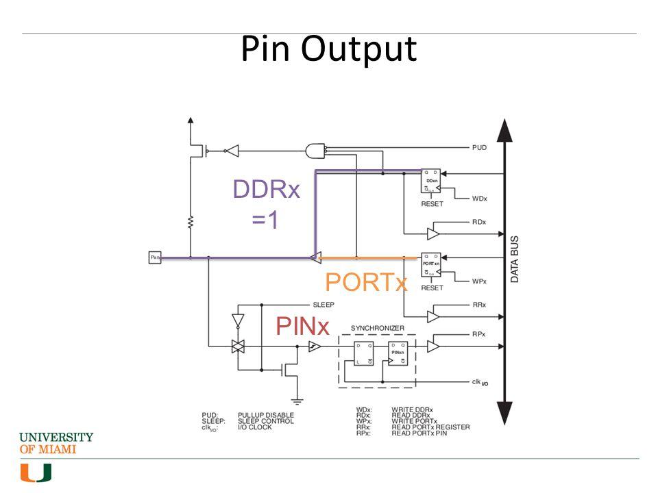 Pin Output PINx DDRx =1 PORTx