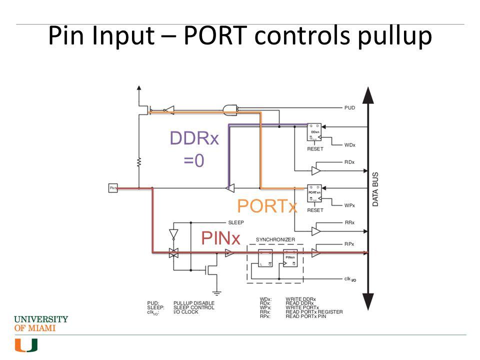 Pin Input – PORT controls pullup PINx DDRx =0 PORTx