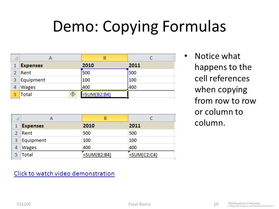 Demo: Copying Formulas Notice what happens to the cell references when copying from row to row or column to column.