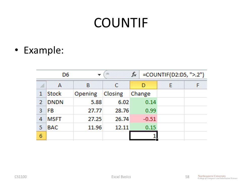 COUNTIF Example: CS1100Excel Basics58