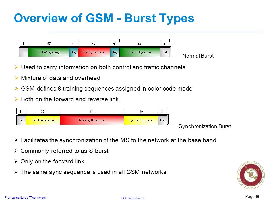 ECE Department Florida Institute of Technology Page 16 Overview of GSM - Burst Types  Used to carry information on both control and traffic channels  Mixture of data and overhead  GSM defines 8 training sequences assigned in color code mode  Both on the forward and reverse link  Facilitates the synchronization of the MS to the network at the base band  Commonly referred to as S-burst  Only on the forward link  The same sync sequence is used in all GSM networks Synchronization Burst Normal Burst