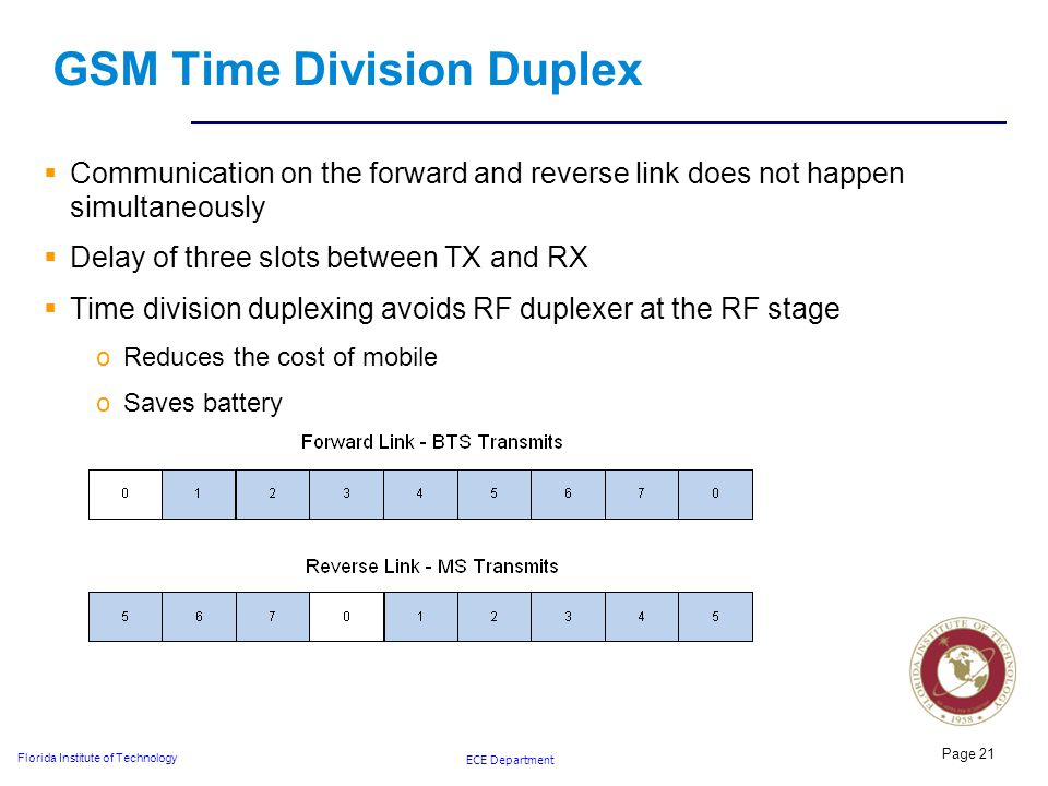 ECE Department Florida Institute of Technology Page 21 GSM Time Division Duplex  Communication on the forward and reverse link does not happen simultaneously  Delay of three slots between TX and RX  Time division duplexing avoids RF duplexer at the RF stage oReduces the cost of mobile oSaves battery