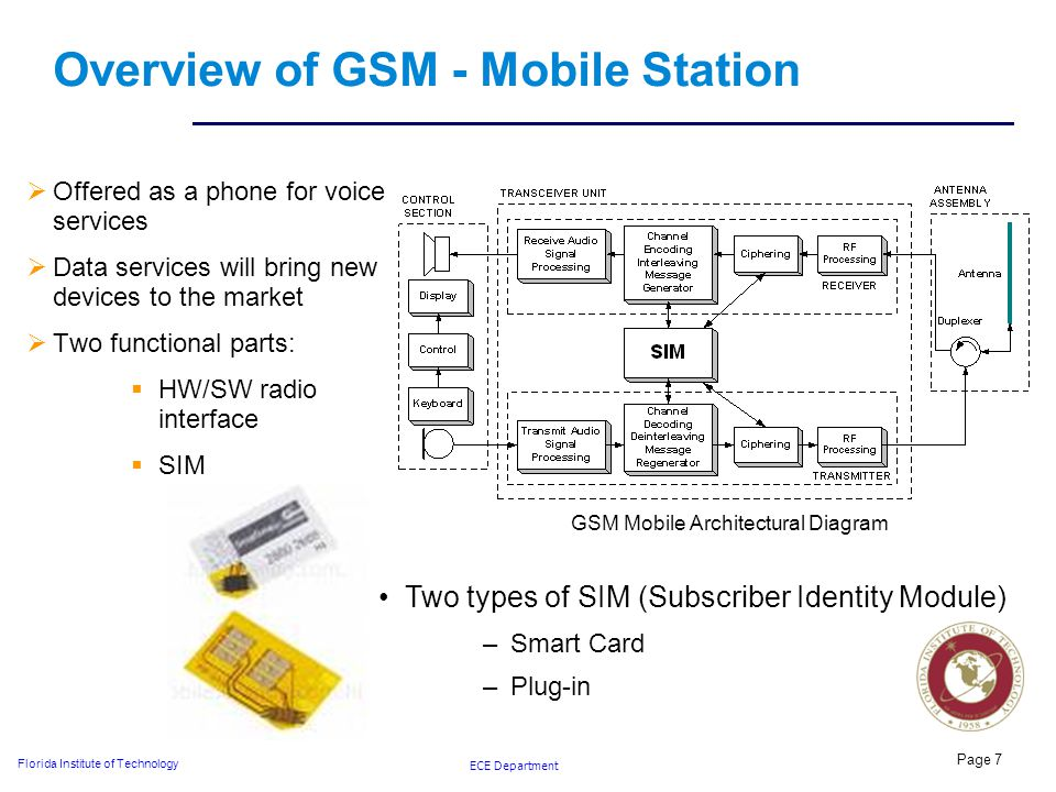 ECE Department Florida Institute of Technology Page 7 Overview of GSM - Mobile Station  Offered as a phone for voice services  Data services will bring new devices to the market  Two functional parts:  HW/SW radio interface  SIM Two types of SIM (Subscriber Identity Module) –Smart Card –Plug-in GSM Mobile Architectural Diagram