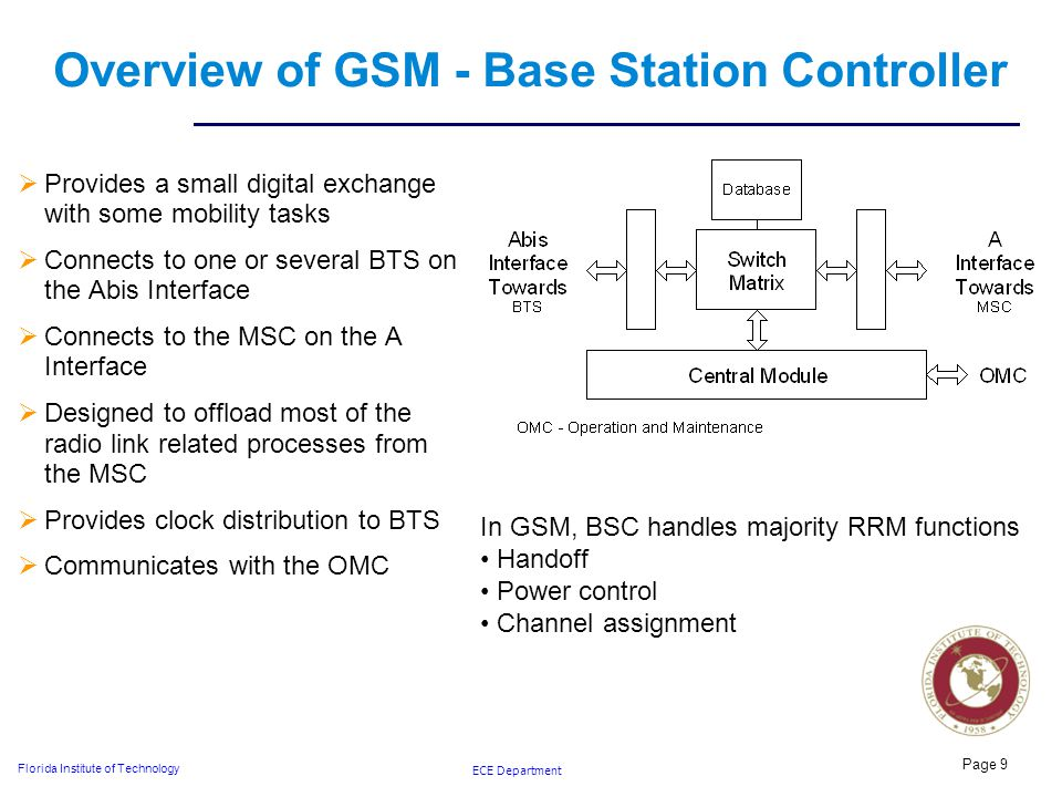 ECE Department Florida Institute of Technology Page 9 Overview of GSM - Base Station Controller  Provides a small digital exchange with some mobility tasks  Connects to one or several BTS on the Abis Interface  Connects to the MSC on the A Interface  Designed to offload most of the radio link related processes from the MSC  Provides clock distribution to BTS  Communicates with the OMC In GSM, BSC handles majority RRM functions Handoff Power control Channel assignment