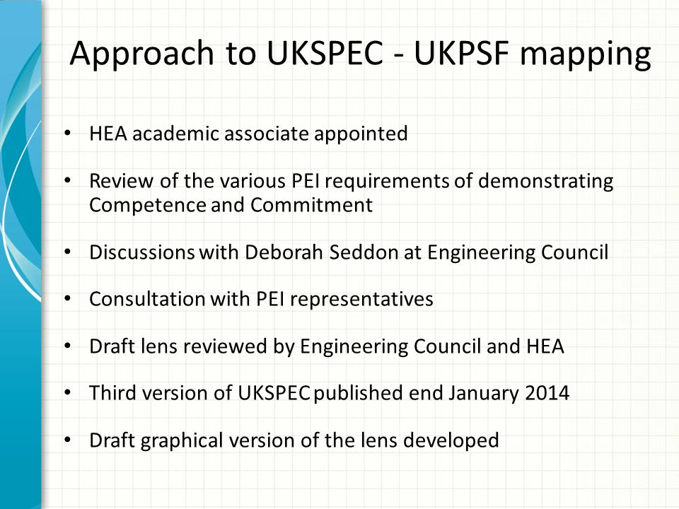 The actual process Detailed knowledge of UKSPEC through mentoring and involvements with the IChemE Professional Formation Forum initiatives Detailed knowledge of UKPSF through close involvement in re-accreditation of the CASAP programme and the development of University CPD framework 'One person' initial mapping Consultations with relevant experts More effective with a team?