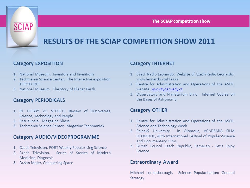 The SCIAP competition show RESULTS OF THE SCIAP COMPETITION SHOW 2011 Category EXPOSITION 1.National Museum, Inventors and Inventions 2.Techmania Scie