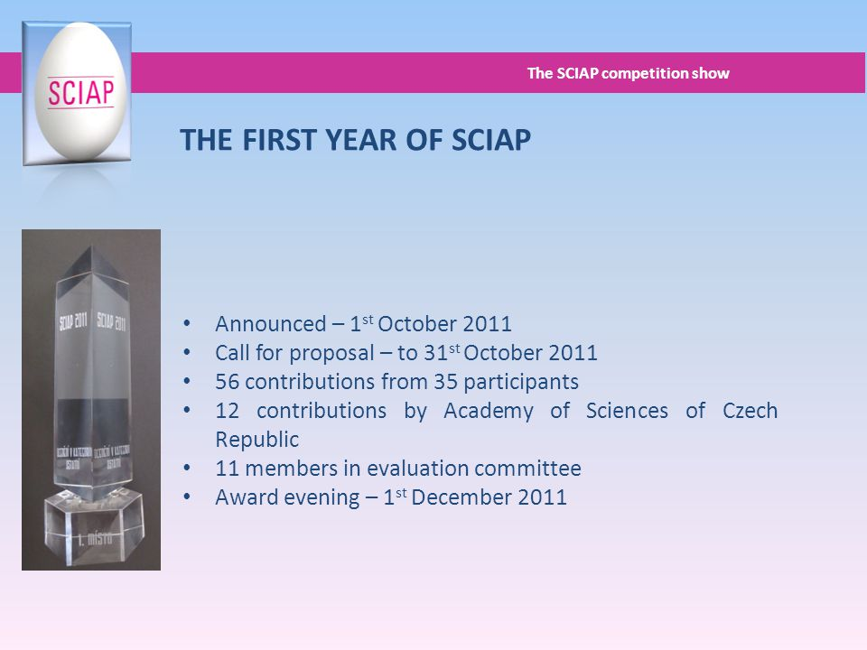 Announced – 1 st October 2011 Call for proposal – to 31 st October 2011 56 contributions from 35 participants 12 contributions by Academy of Sciences of Czech Republic 11 members in evaluation committee Award evening – 1 st December 2011 The SCIAP competition show THE FIRST YEAR OF SCIAP