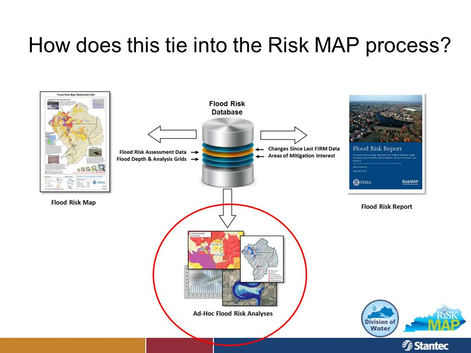 How does this tie into the Risk MAP process
