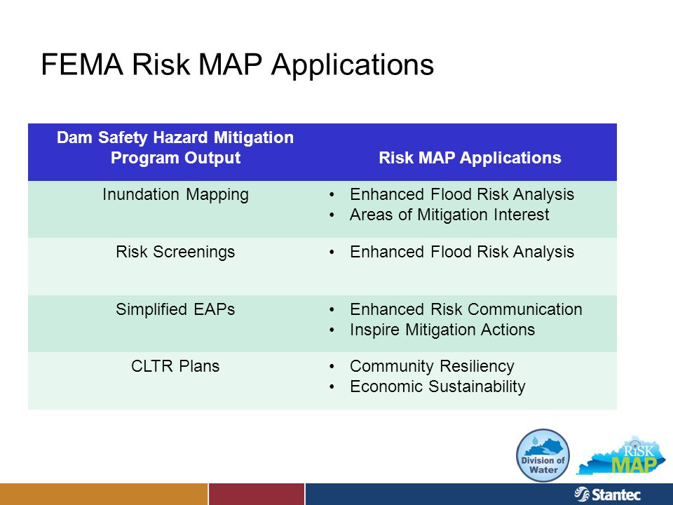 FEMA Risk MAP Applications Dam Safety Hazard Mitigation Program OutputRisk MAP Applications Inundation MappingEnhanced Flood Risk Analysis Areas of Mitigation Interest Risk ScreeningsEnhanced Flood Risk Analysis Simplified EAPsEnhanced Risk Communication Inspire Mitigation Actions CLTR PlansCommunity Resiliency Economic Sustainability
