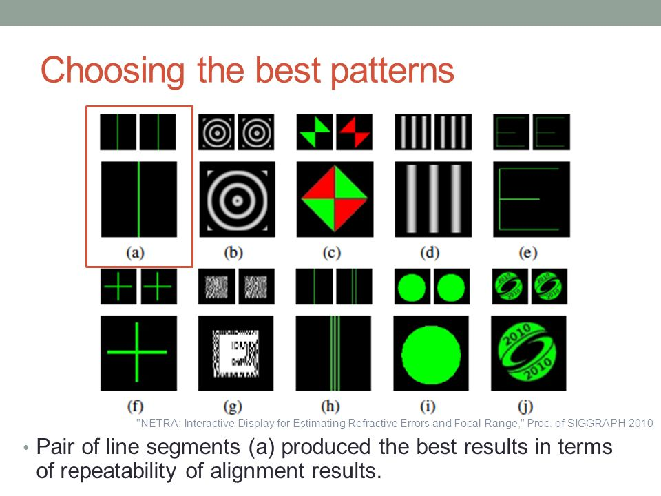 Choosing the best patterns Pair of line segments (a) produced the best results in terms of repeatability of alignment results.