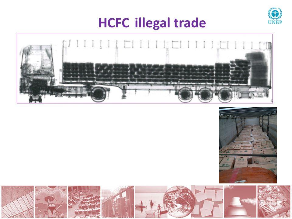 HCFC illegal trade