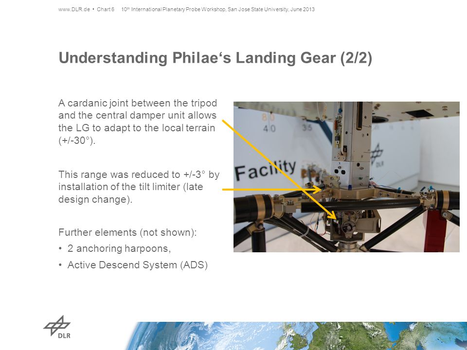 Understanding Philae's Landing Gear (2/2) A cardanic joint between the tripod and the central damper unit allows the LG to adapt to the local terrain (+/-30°).
