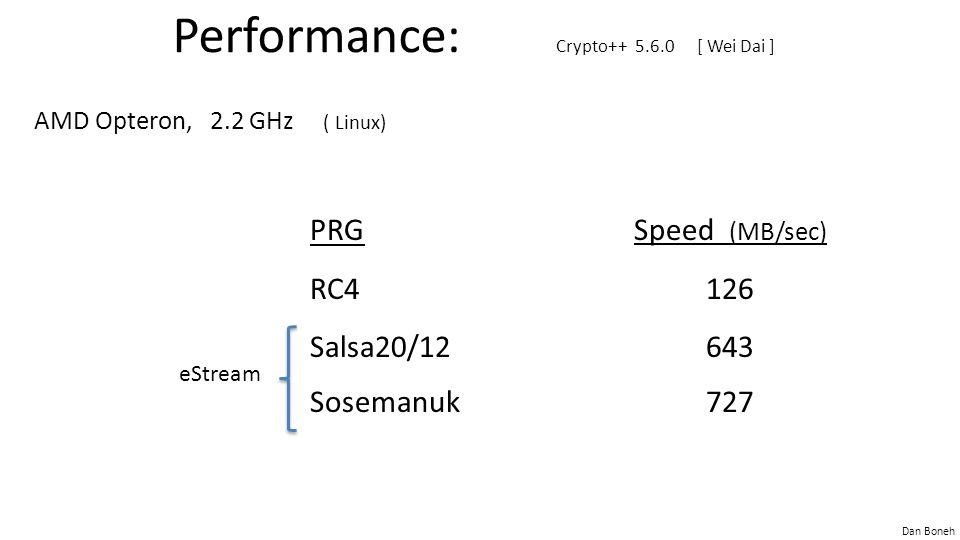 Dan Boneh Performance: Crypto++ 5.6.0 [ Wei Dai ] AMD Opteron, 2.2 GHz ( Linux) PRGSpeed (MB/sec) RC4126 Salsa20/12 643 Sosemanuk727 eStream