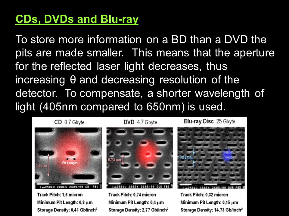 CDs, DVDs and Blu-ray To store more information on a BD than a DVD the pits are made smaller. This means that the aperture for the reflected laser lig