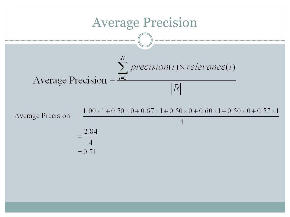 Average Precision