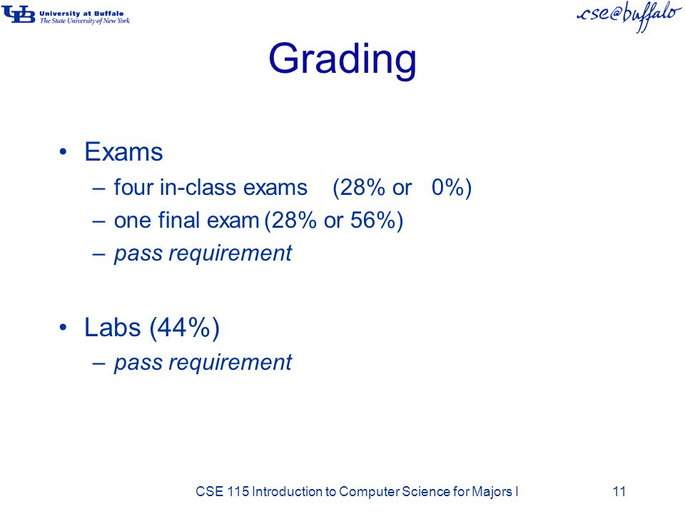 Grading Exams –four in-class exams(28% or 0%) –one final exam(28% or 56%) –pass requirement Labs (44%) –pass requirement CSE 115 Introduction to Compu