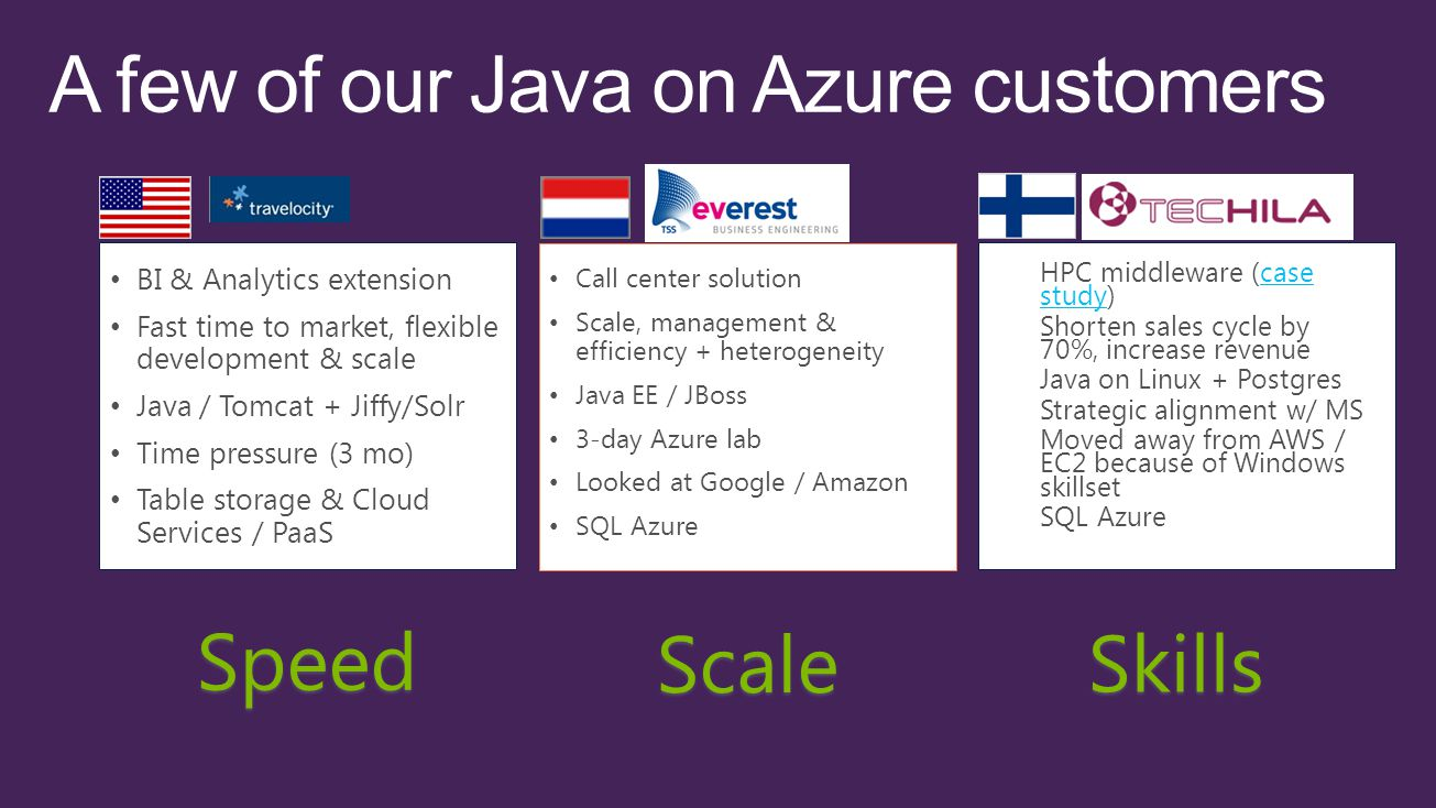 Call center solution Scale, management & efficiency + heterogeneity Java EE / JBoss 3-day Azure lab Looked at Google / Amazon SQL Azure BI & Analytics extension Fast time to market, flexible development & scale Java / Tomcat + Jiffy/Solr Time pressure (3 mo) Table storage & Cloud Services / PaaS Scale Speed Skills