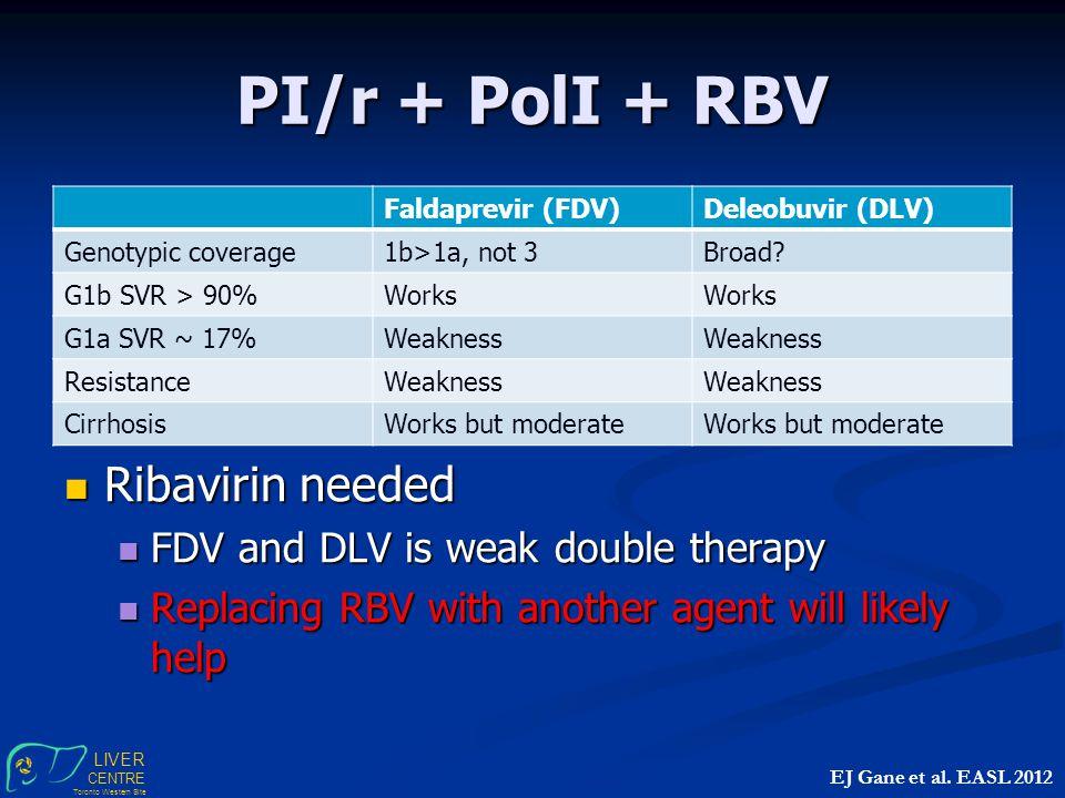 LIVER CENTRE Toronto Western Site PI/r + PolI + RBV Faldaprevir (FDV)Deleobuvir (DLV) Genotypic coverage1b>1a, not 3Broad.