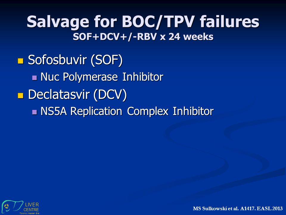 LIVER CENTRE Toronto Western Site Salvage for BOC/TPV failures SOF+DCV+/-RBV x 24 weeks Sofosbuvir (SOF) Sofosbuvir (SOF) Nuc Polymerase Inhibitor Nuc Polymerase Inhibitor Declatasvir (DCV) Declatasvir (DCV) NS5A Replication Complex Inhibitor NS5A Replication Complex Inhibitor MS Sulkowski et al.