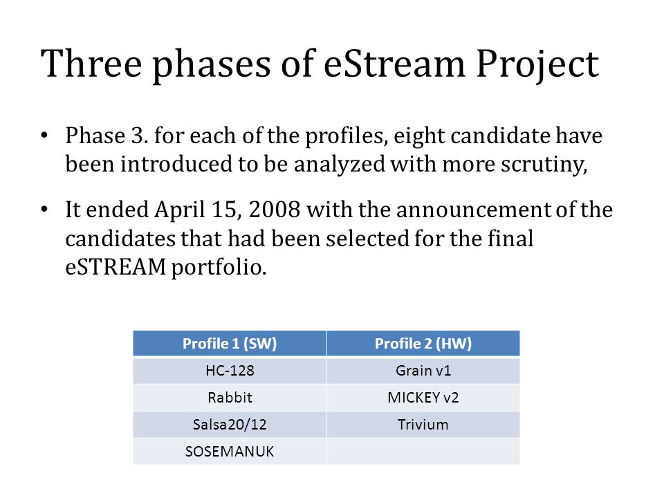 Three phases of eStream Project Phase 3.