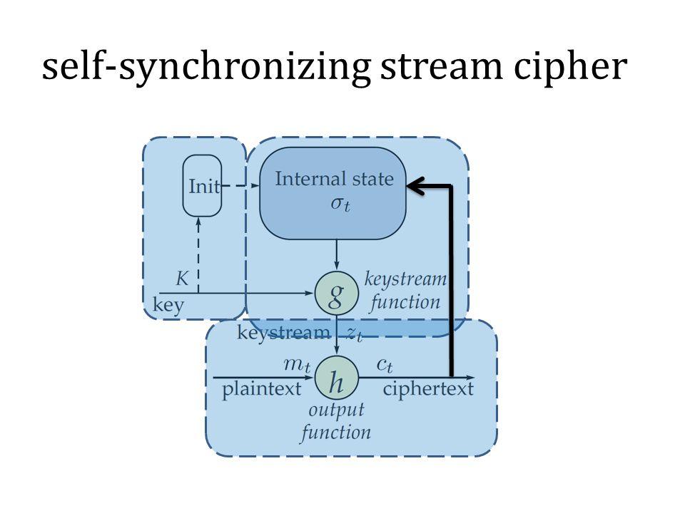 self-synchronizing stream cipher