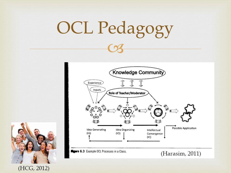  OCL Pedagogy (HCG, 2012) (Harasim, 2011)