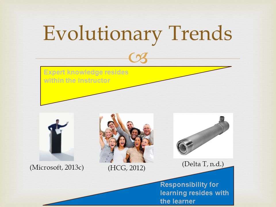  Evolutionary Trends (Microsoft, 2013c) Expert knowledge resides within the instructor (HCG, 2012) Responsibility for learning resides with the learner (Delta T, n.d.)