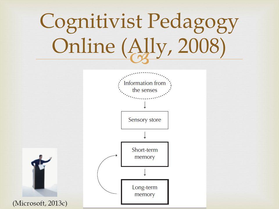  Cognitivist Pedagogy Online (Ally, 2008) (Microsoft, 2013c)