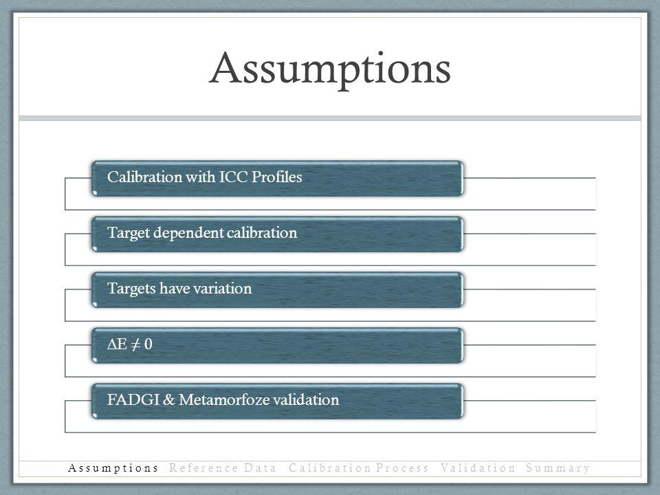 Assumptions Calibration with ICC ProfilesTarget dependent calibrationTargets have variation∆E ≠ 0FADGI & Metamorfoze validation Assumptions Reference