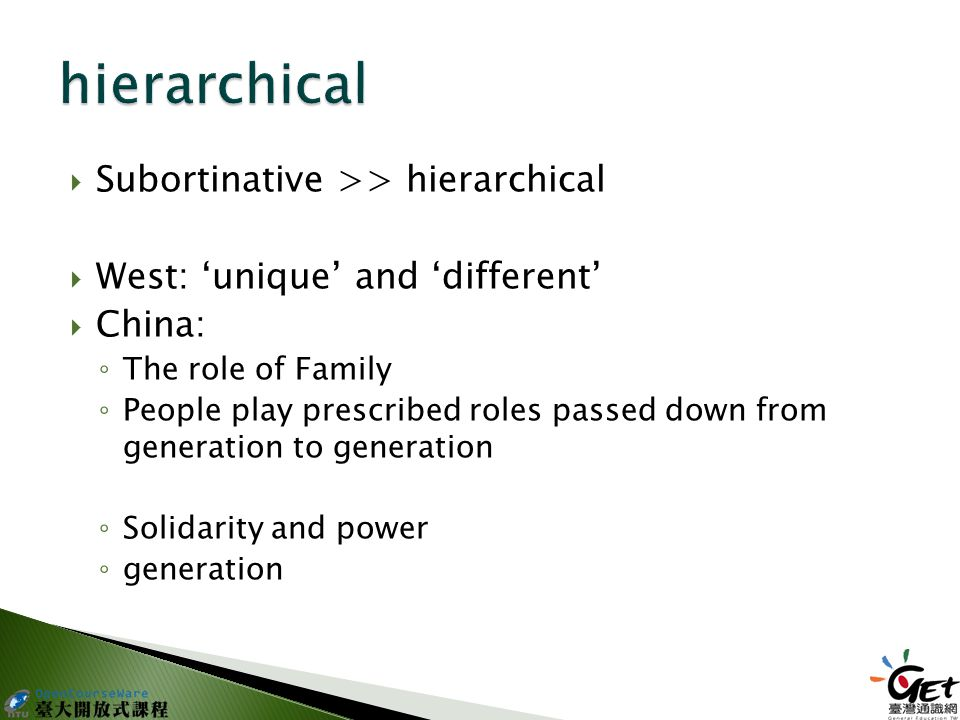  Subortinative >> hierarchical  West: 'unique' and 'different'  China: ◦ The role of Family ◦ People play prescribed roles passed down from generation to generation ◦ Solidarity and power ◦ generation