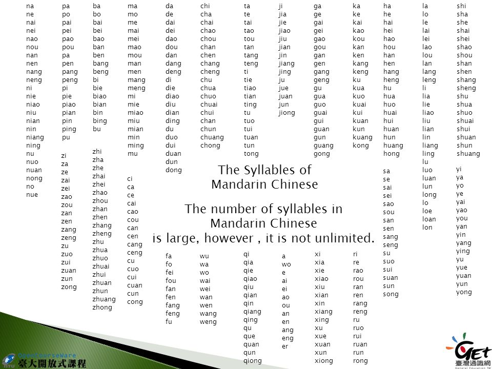 The Syllables of Mandarin Chinese The number of syllables in Mandarin Chinese is large, however, it is not unlimited.