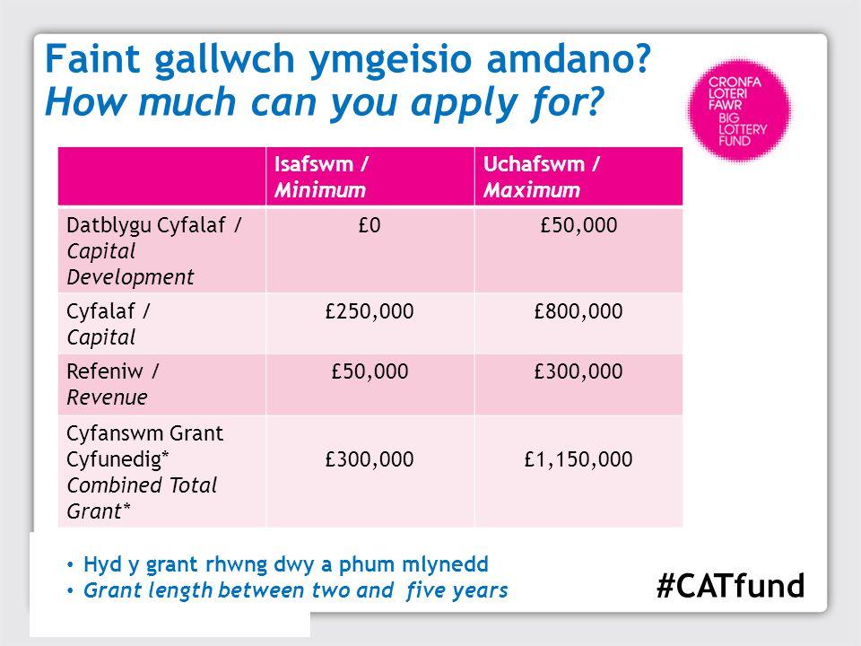Faint gallwch ymgeisio amdano. How much can you apply for.