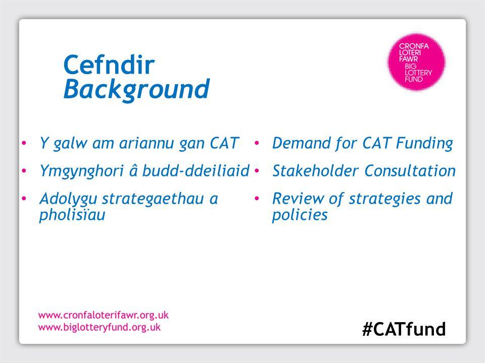 Cefndir Background Demand for CAT Funding Stakeholder Consultation Review of strategies and policies Y galw am ariannu gan CAT Ymgynghori â budd-ddeiliaid Adolygu strategaethau a pholisïau #CATfund