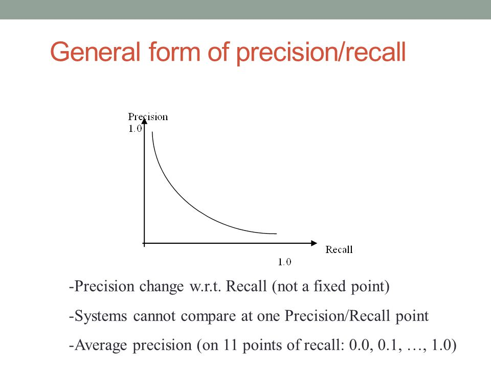 General form of precision/recall -Precision change w.r.t. Recall (not a fixed point) -Systems cannot compare at one Precision/Recall point -Average pr