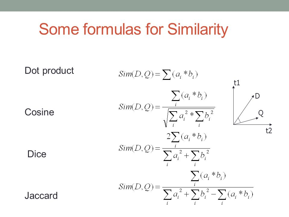 Some formulas for Similarity Dot product Cosine Dice Jaccard t1 t2 D Q