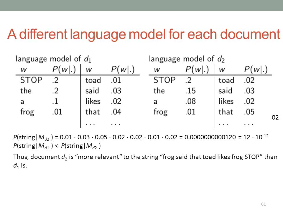 61 A different language model for each document frog said that toad likes frog STOP P(string|M d1 ) = 0.01 · 0.03 · 0.04 · 0.01 · 0.02 · 0.01 · 0.02 =