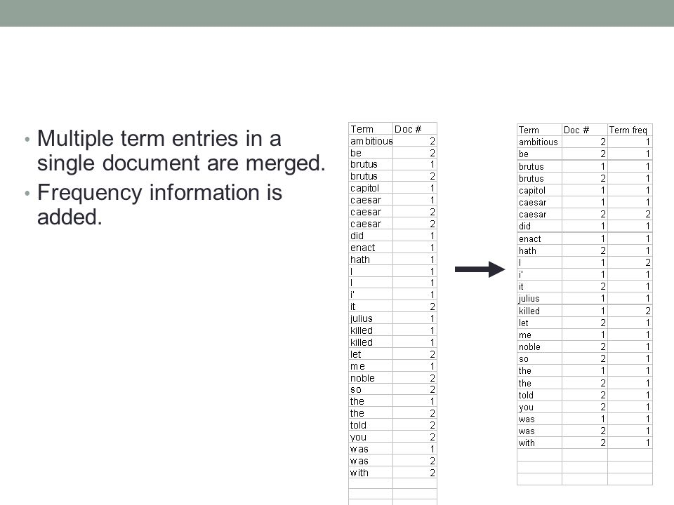 Multiple term entries in a single document are merged. Frequency information is added.