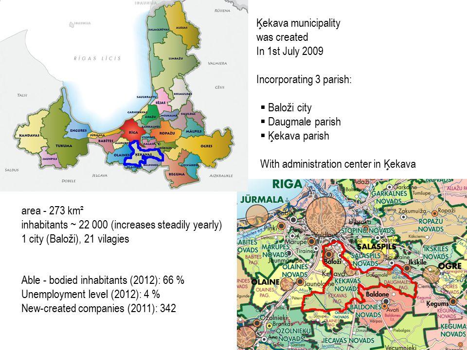 Ķekava municipality was created In 1st July 2009 Incorporating 3 parish:  Baloži city  Daugmale parish  Ķekava parish With administration center in Ķekava area - 273 km² inhabitants ~ 22 000 (increases steadily yearly) 1 city (Baloži), 21 vilagies Able - bodied inhabitants (2012): 66 % Unemployment level (2012): 4 % New-created companies (2011): 342