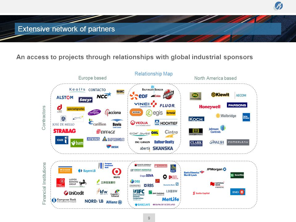 9 Extensive network of partners An access to projects through relationships with global industrial sponsors