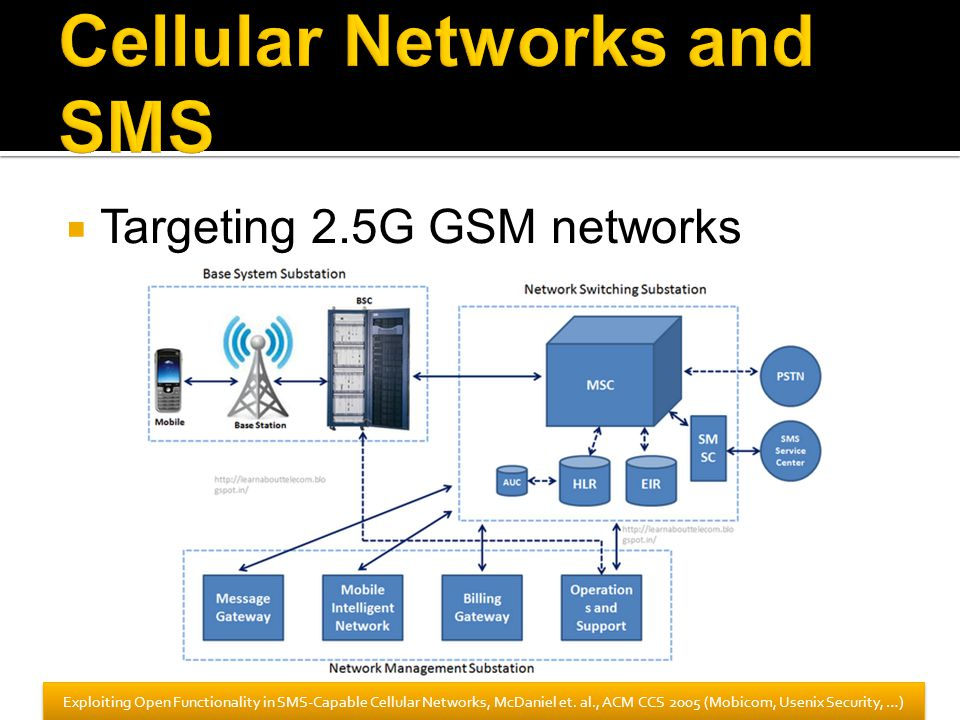  Targeting 2.5G GSM networks Exploiting Open Functionality in SMS-Capable Cellular Networks, McDaniel et.