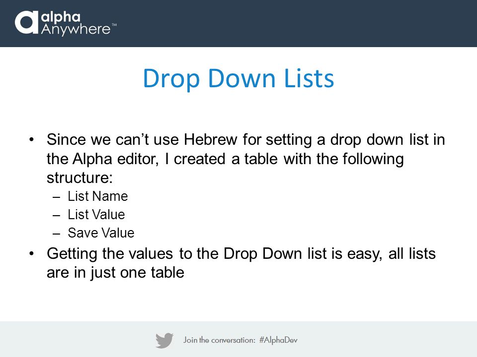 Since we can't use Hebrew for setting a drop down list in the Alpha editor, I created a table with the following structure: –List Name –List Value –Sa