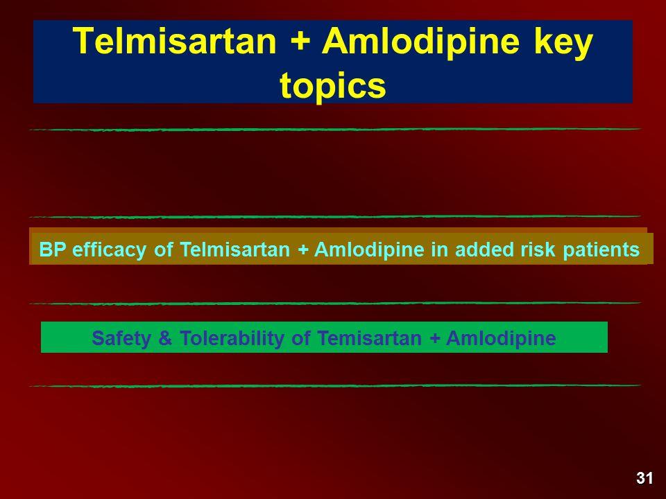 Telmisartan + Amlodipine key topics BP efficacy of Telmisartan + Amlodipine in added risk patients Safety & Tolerability of Temisartan + Amlodipine 31