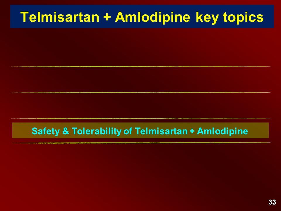 Safety & Tolerability of Telmisartan + Amlodipine Telmisartan + Amlodipine key topics 33